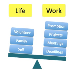 Work life balance isn't really about scales and 50 - 50