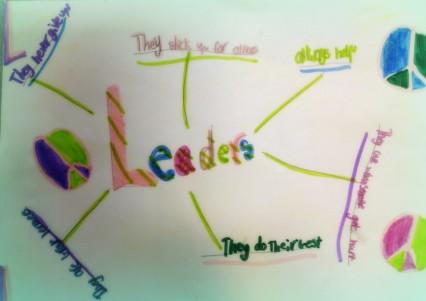 Leadership Wisdom - Leadership Isn't Complex