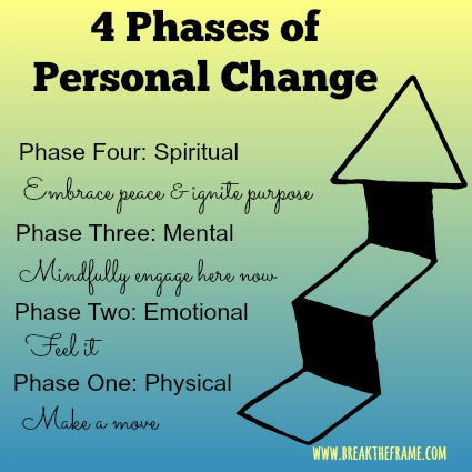 phases-of-change